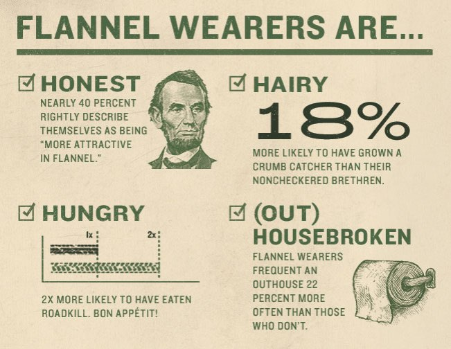 flannelytics flannual report flannel wearers are11 Flannual Report