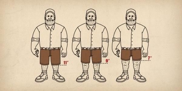 Men's Work Shorts Lengths