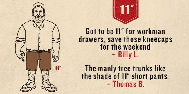 Men's Work Shorts: 11 Inch Inseam Length