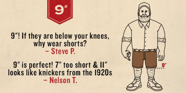 Men's Work Shorts: 9 Inch Inseam Length