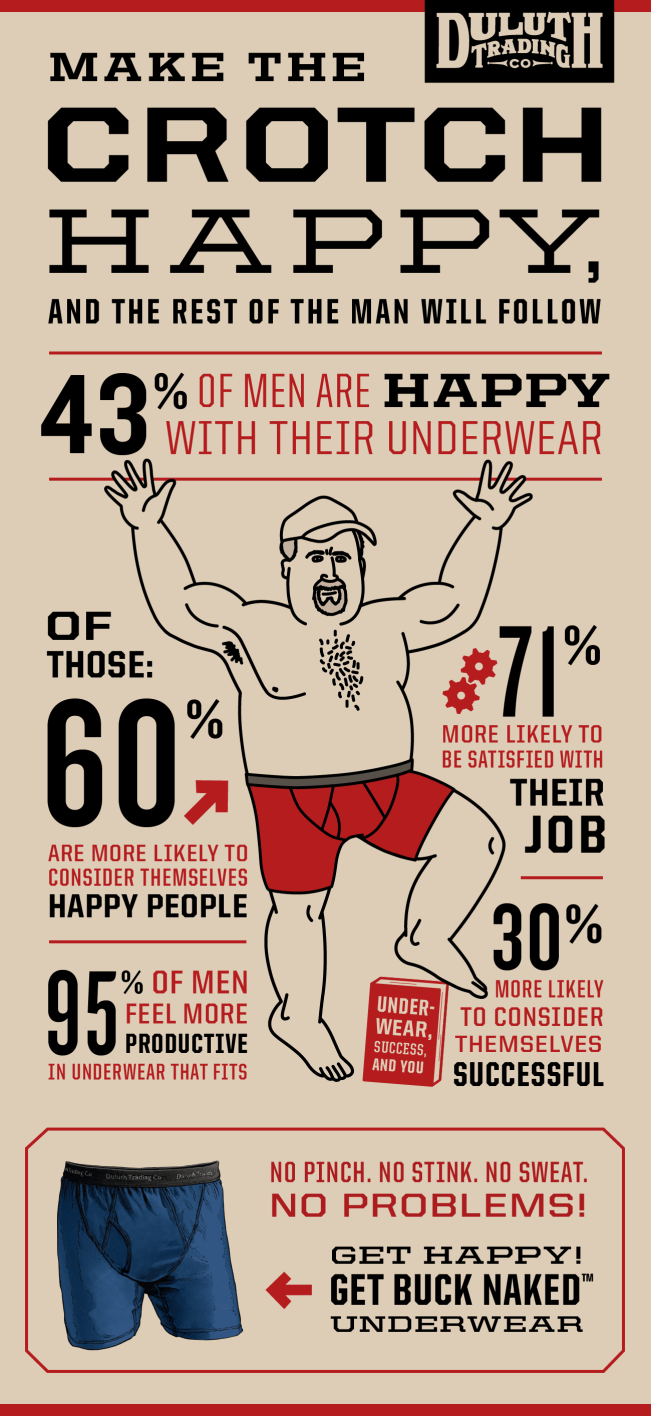 Buck Naked™ Nation | Skivvy Stats | Men's Underwear Satisfaction