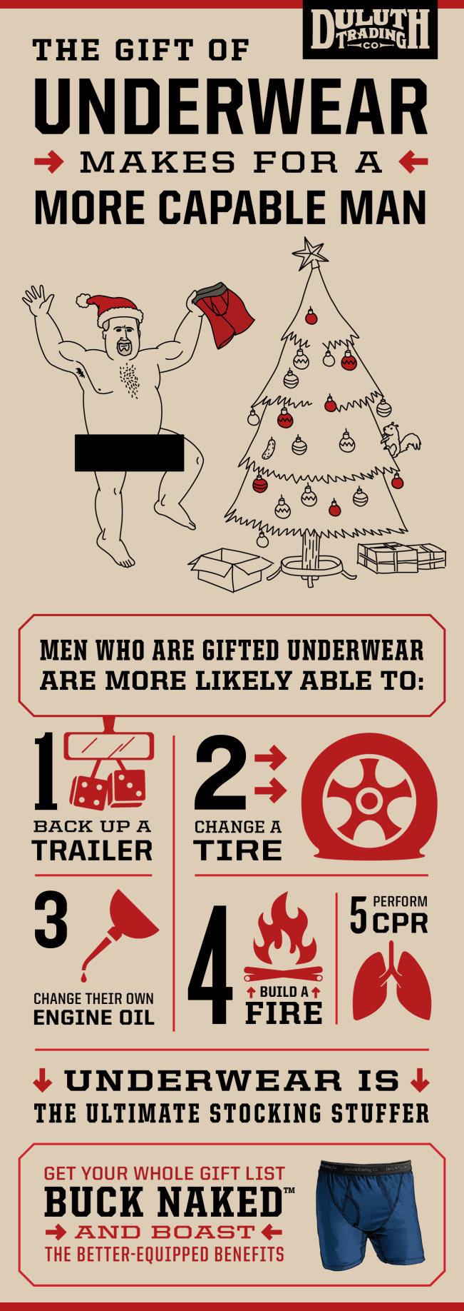 Buck Naked™ Nation | Skivvy Stats | Underwear Gifts for Men