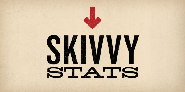 Buck Naked™ Nation | Skivvy Stats | Men's Underwear Survey
